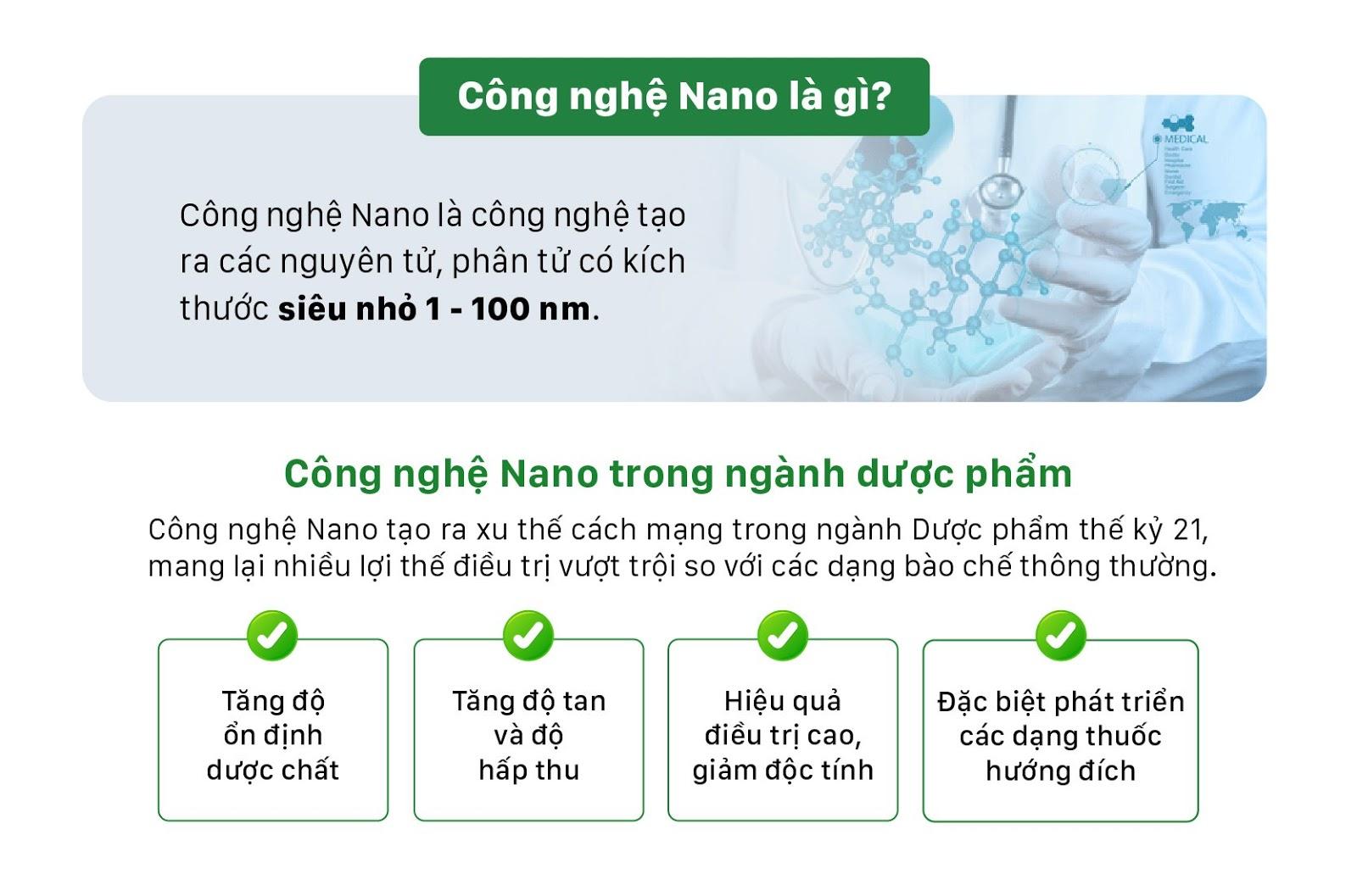 Ứng dụng của Dược liệu Nano trong hỗ trợ điều trị ung thư 1